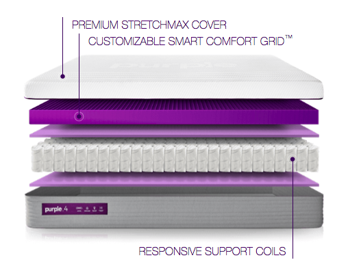 New Purple Mattress Layers